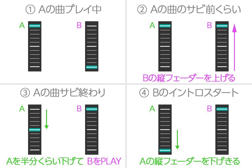 img_dj-play_0011_006